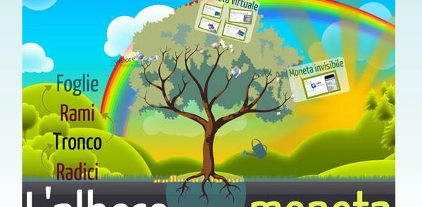 L'albero della moneta